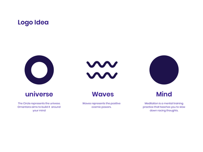 Brand Identity Design For Omantara yoga logo meditation logo design clean design typography manoj bhadana ux brand identity logo branding