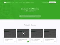 Zencharts resources