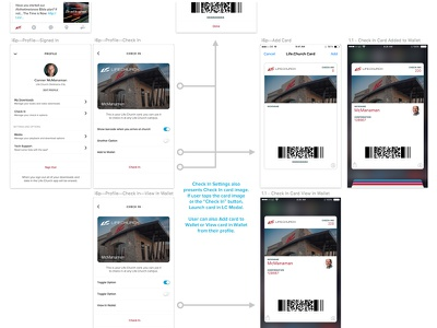 BARCODES!?!?! barcode profile church location automation check-in ui ux wallet apple