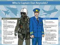 Who Is Captain Dan Reynolds?
