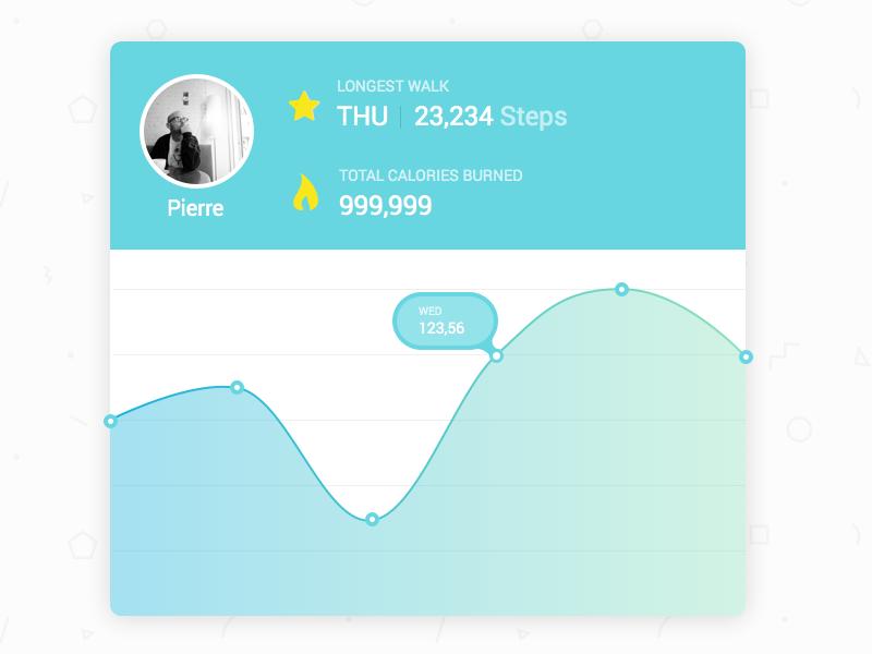 Step Tracker Analytics Chart area chart health data chart analytics 018 dailyui