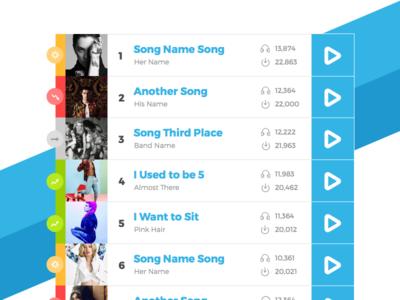 Top Songs Chart