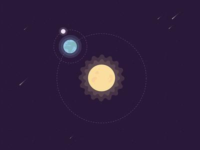 Earth Rotation - Illustration illustration svg animation solar system sun earth moon earth rotation css animation