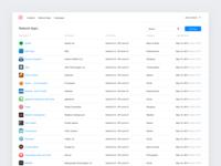 App Management Console