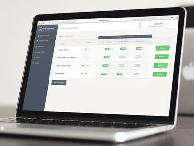 Dashboard for restaurants dashboard app flat ui clean restaurant admin interface