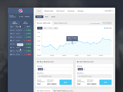 Trading Platform Dashboard dashboard admin app flat ui interface crypto bitcoin trading platform