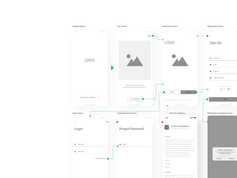 Wireframes and Flowchart - App wireframes adobexd uxui flowchart uxdesign ux ui
