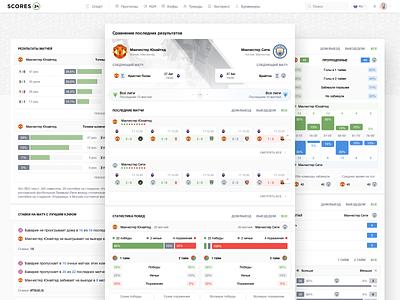 Scores24: Teams comparison vs teams compare h2h statistic sports sportbook league express manchester mma football soccer