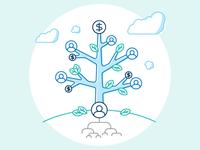 Family Money Tree