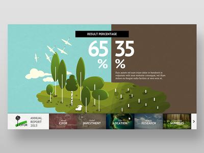Digital Annual Report Infographic illustration percentage non-profit landscape map home digital report research forest infographic annual report