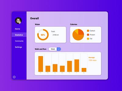 Analytics Chart | Daily UI #018 dashboard health healthcare analytics chart design ui 018 dailyui