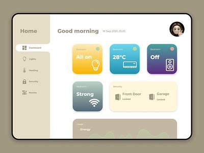Home Monitoring Dashboard | Daily UI #021 ipad app dashboard monitoring home 021 dailyui ui