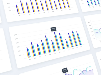 Leverege Design System: Charts ae animation kit system stats statistic graphs charts design ux ui