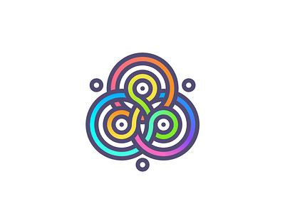 Spiral Trinity (62/365) daily design design series icon design trinity icon rainbow celtic knot celtic irish triskele