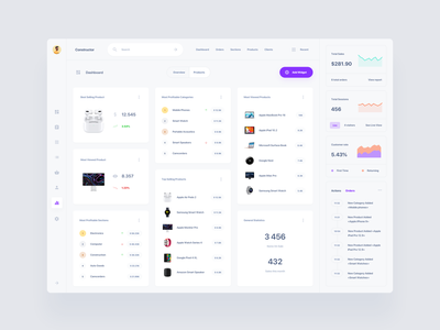 Commerce Dashboards panel commerce dashboard ui admin template admin panel admin dashboad