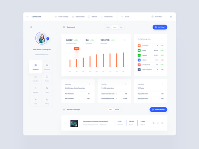 Email Service Dashboard download figma adobexd sketch admin panel admin dashboard email