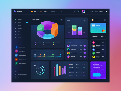 Dashboard Vector Charts website design webdesign template adobe xd ui kit web interface dashboard