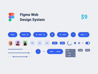 Figma Web Design System ux ui web interface download design system figma design figmadesign kit component ui ui kit component figma