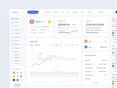 Crypto Dashboards ethereum bitcoin currency crypto ux ui adobe xd sketch ui kit web interface dashboard