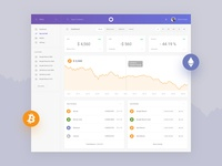 Bitcoin Exchange, Web Interface