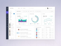 Web Stat Dashboard