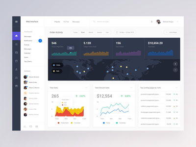 Order Dashboard app dashboard uikit inspiration webdesigner donwload dailyui ui ui kit photoshop template ui blocks symbols adobe xd psd kit interface web sketch ux
