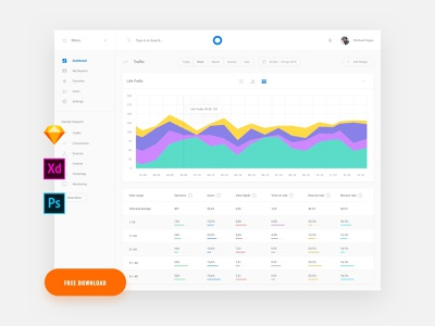 Web Stat Free Dashboard get template ui blocks symbols adobe xd ui kit kit psd interface web ui dashboard ux-ui dailyui gumroad free ui free download