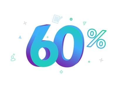 60% visual