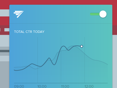 Chartbeat designs, themes, templates and downloadable