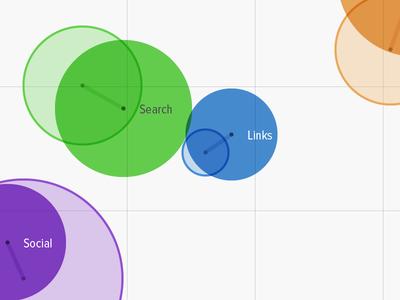 Audience bubble graph
