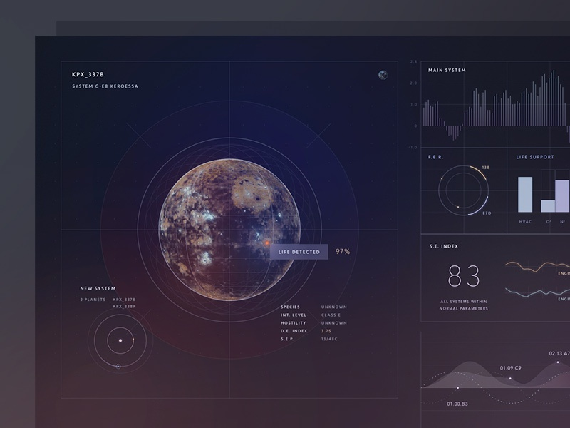 Spaceship Dashboard spaceship dark sci-fi scifi chart graph dashboard