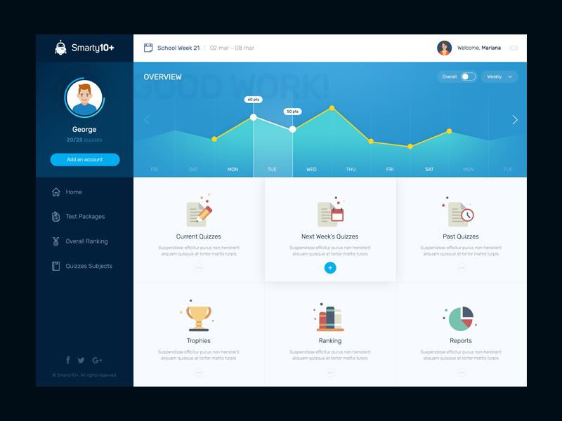 Dashboard UI Design education flat blue ui dashboard