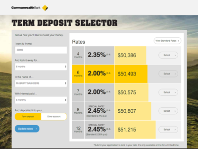 Term Deposit Calculator for CBA