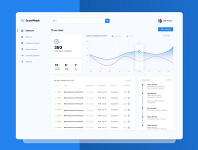 GrantWatch Dashboard - Blue graphs minimal to-do list software management saas platform dashboard design dashboard app dashboard ui dashboard ux clean branding web illustration analytics userexperience uiux saas ui b2b
