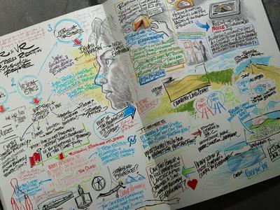 Lululemon Sketchbook