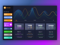 Freebie Crypto Dashboard