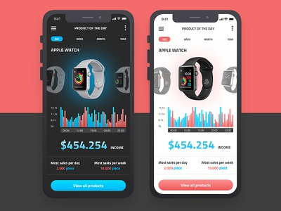 Product overview dashboard dashboard ux ui muzli dribbble userinterface userexperience mobile app