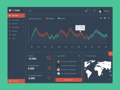 Ecommerce UI Dashboard dashboard web app clean dribbble user experience user interface design ux ui ecommerce