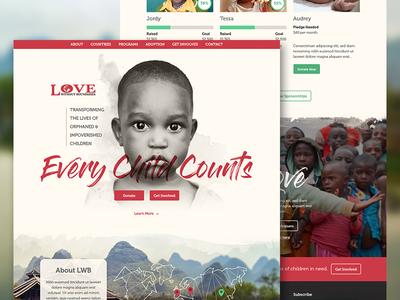 LWB Responsive Website Redesign