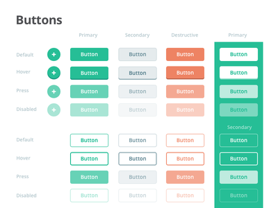 UI Kit - Buttons interface states button buttons ux ui