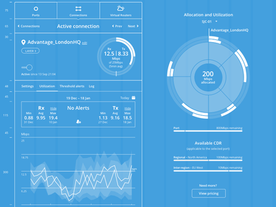 Blueprint - Connection Dashboard ui ux interface web application guides grid
