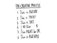 #lunchtimedrawings The Creative Process