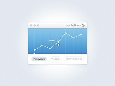 Dashboard UI mac app ui dashboard stats analytics psd freebie