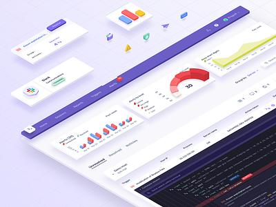 Cmd - cyber security platform isometry branding ux dashboard security app ui product design design