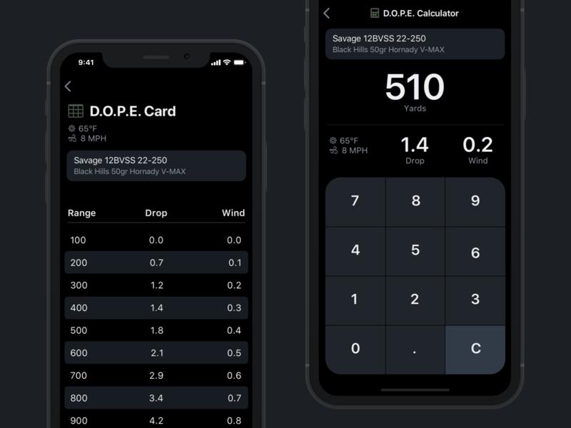 D.O.P.E. iOS App Concept ios app design blue ui ios app mobile app design mobile app ios design mobile true black black list chart calculator dark theme dark dope iphone app ios