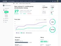 Sales   dashboard eng