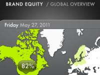 Brand Equity Dashboard