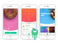 Lifesum —Complete Redesign