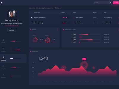 Zippy Dashboard for Artists ux ui stats design mac destkop ios interface typography dashboard app