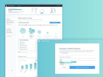 Enlyft UI dashboard data application ux ui
